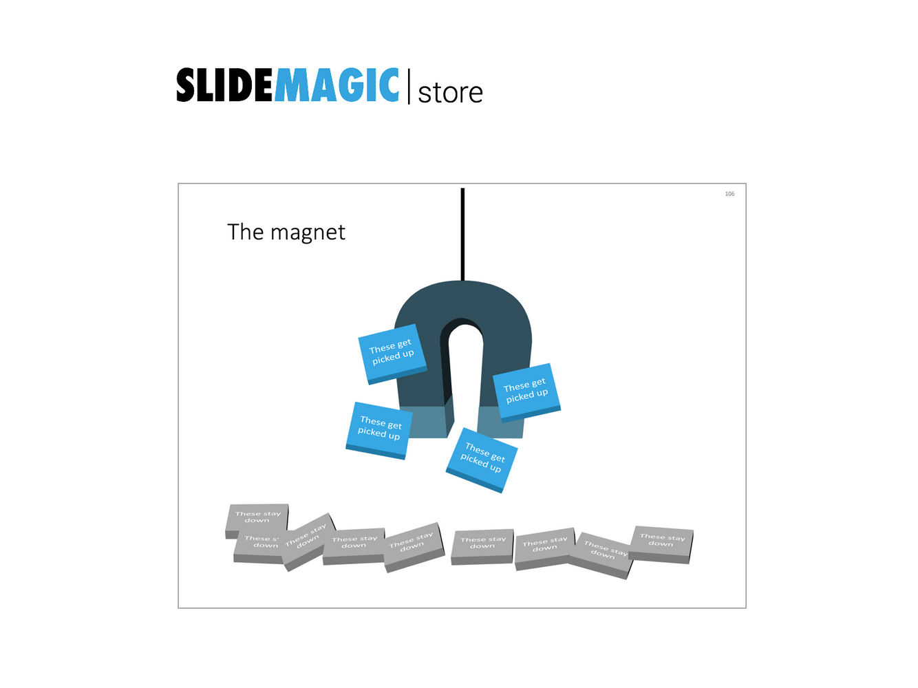 A magnet in PowerPoint