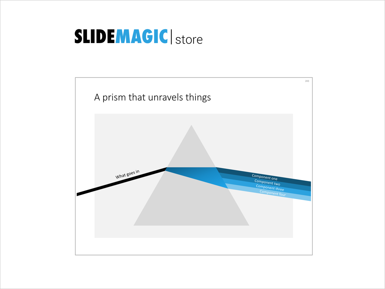 A prism-powerpoint
