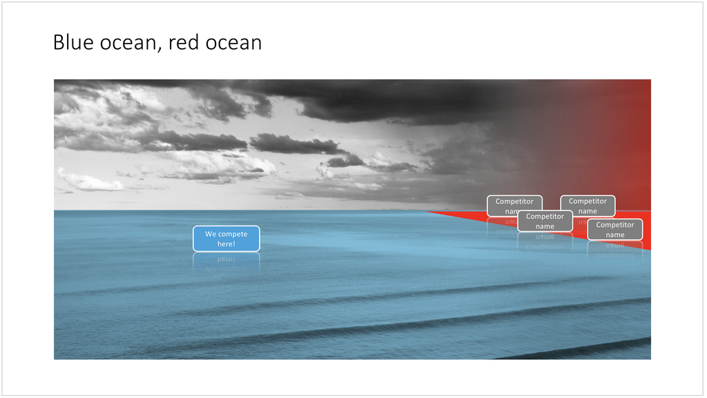 Blue ocean strategy in PowerPoint