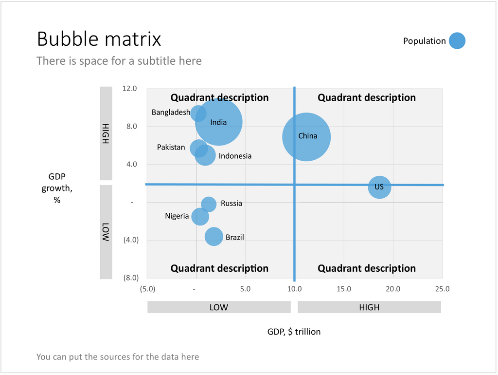 A bubble chart in powerpoint slidemagic next ccuart Choice Image