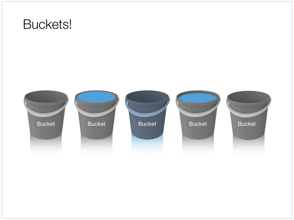 Buckets in Apple Keynote