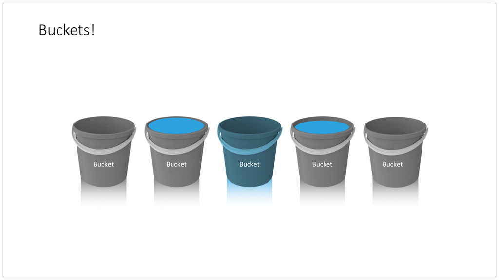 Buckets in PowerPoint