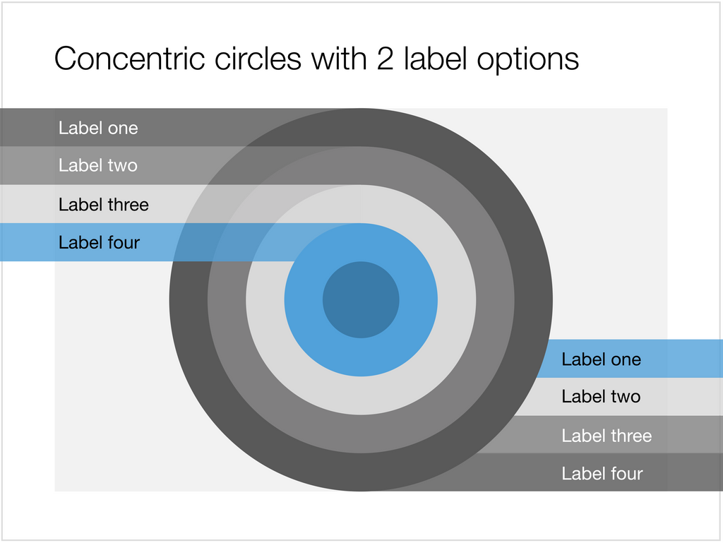 An Apple Keynote slide with 5 concentric circles - 4:3 aspect