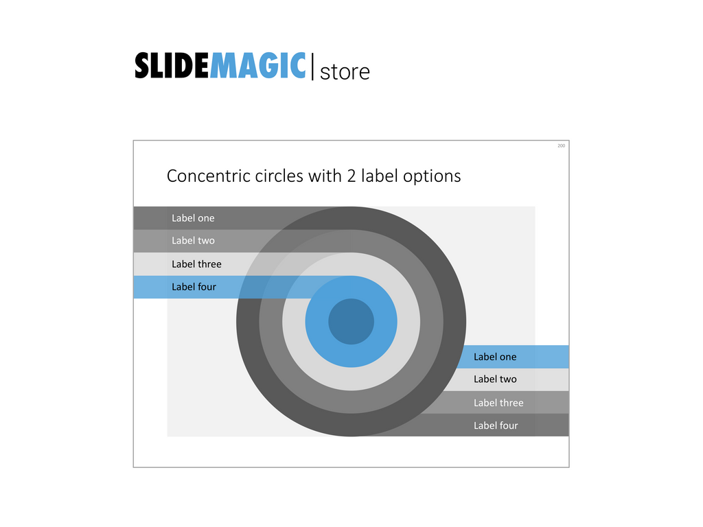A PowerPoint slide with 5 concentric circles