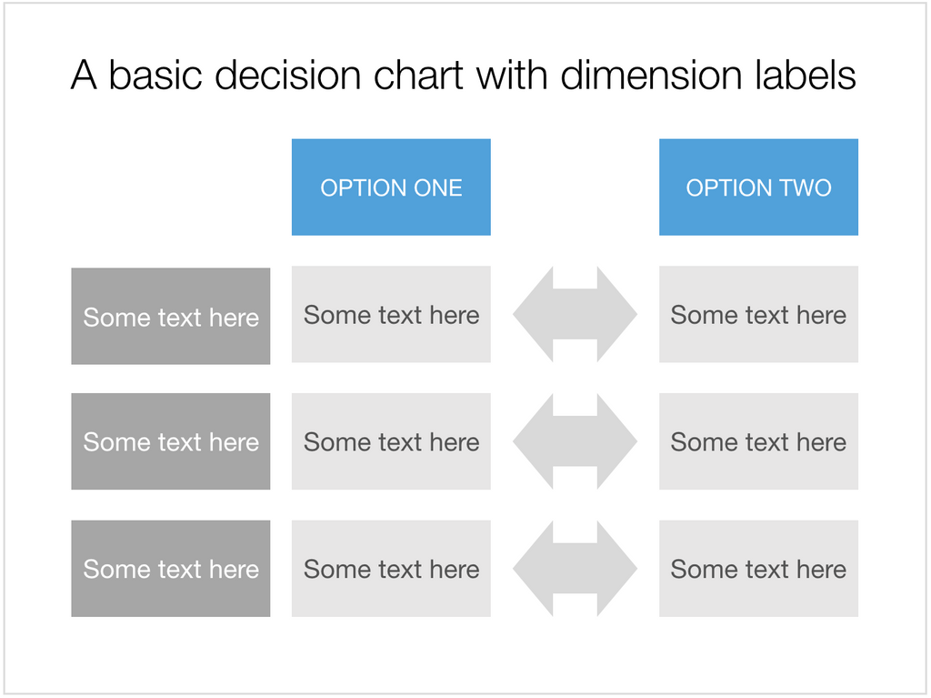 A Keynote template for a basic decision table