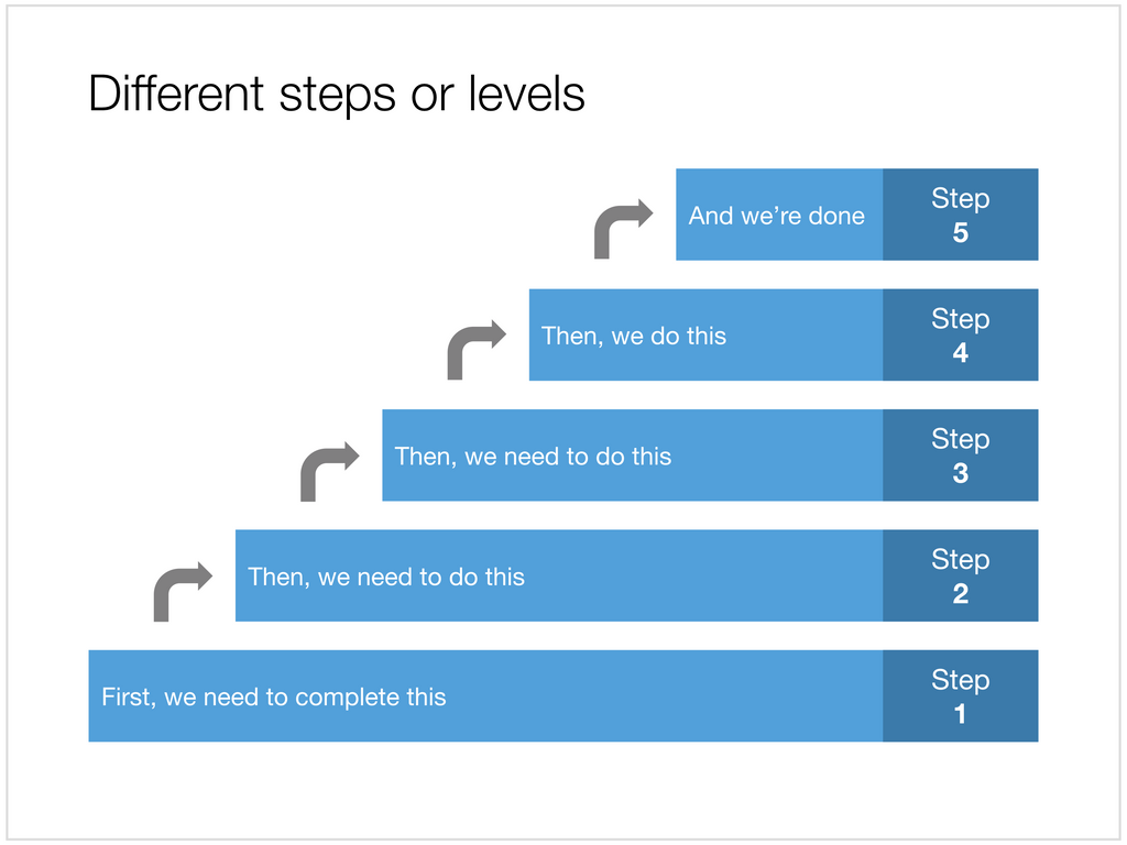 Steps and levels in Apple Keynote