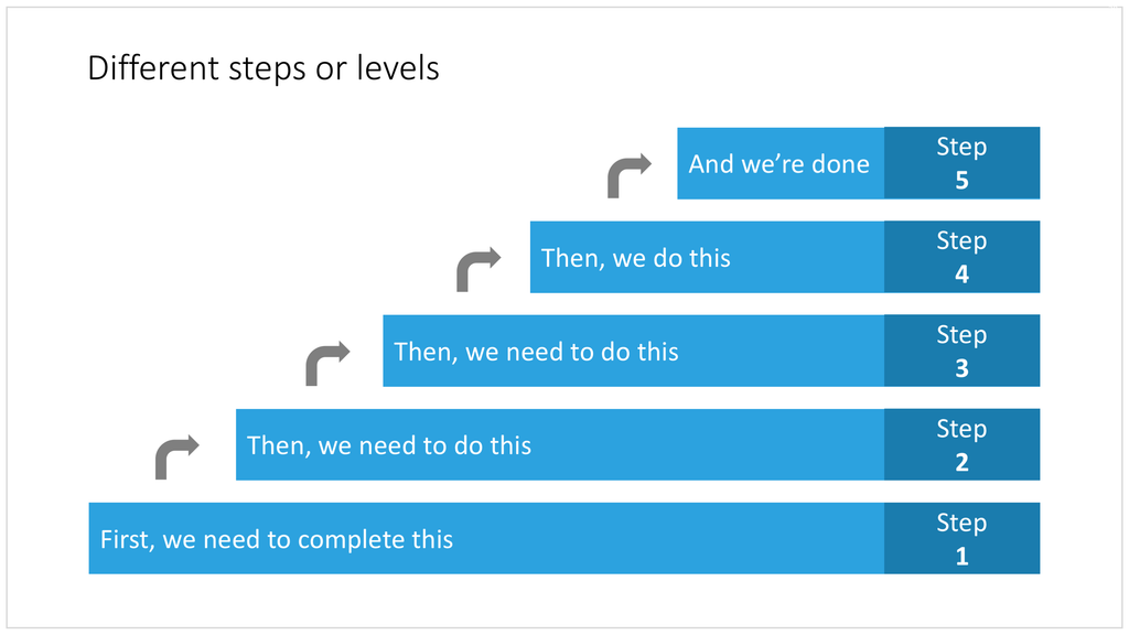 Steps and levels in PowerPoint
