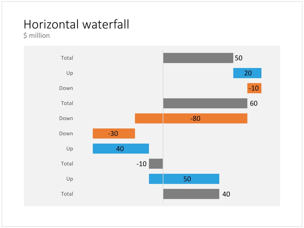 Waterfall chart in powerpoint slidemagic next pooptronica Image collections
