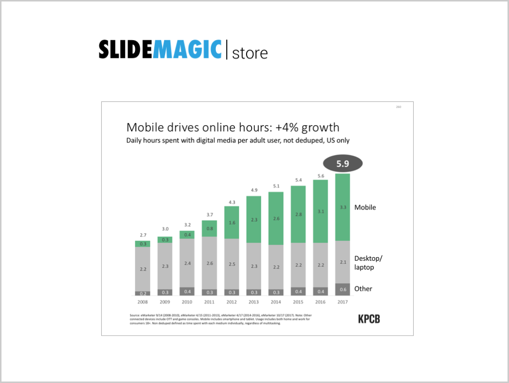 Mary Meeker slide make over-