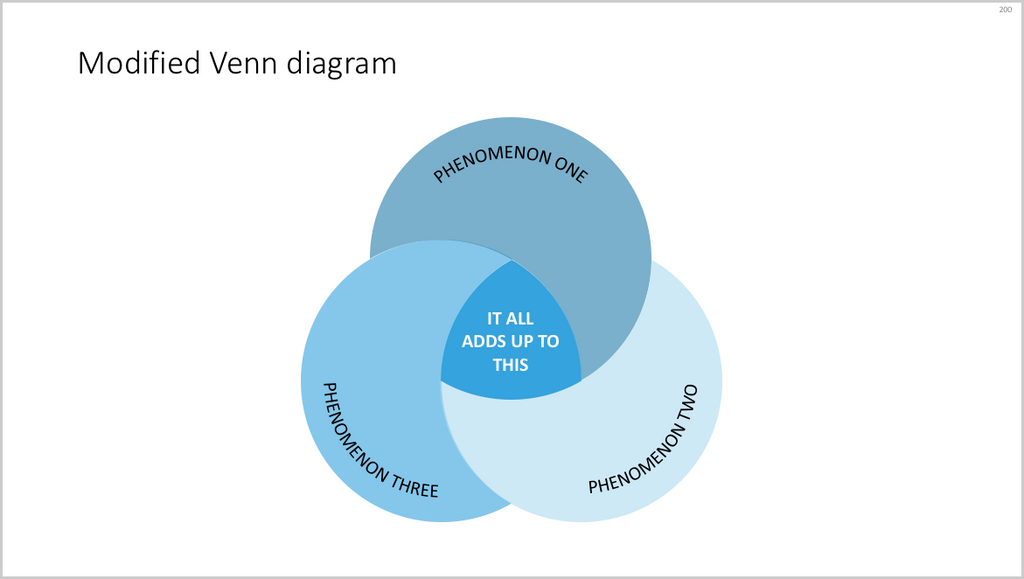 Modified Venn diagram with 3 circles-PowerPoint-16:9