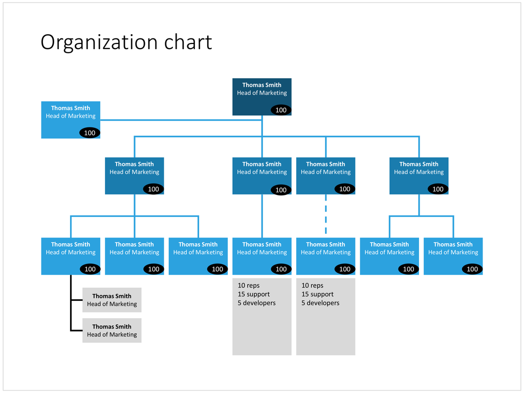 Org chart in powerpoint template slidemagic org chart in powerpoint next toneelgroepblik Images