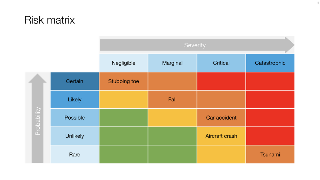 Risk matrix-Keynote-16:9
