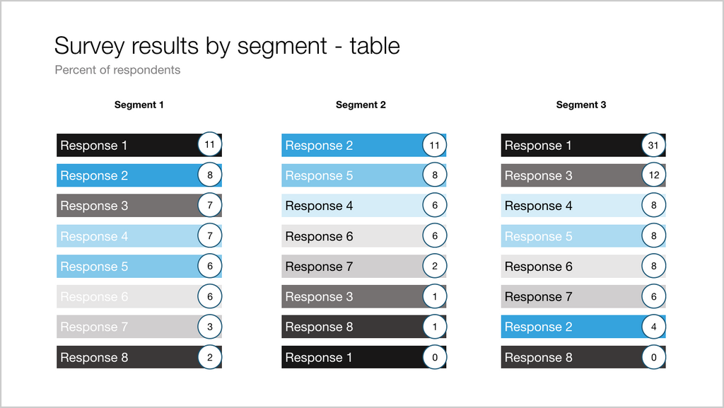 Survey results by segment - table-Keynote-16:9
