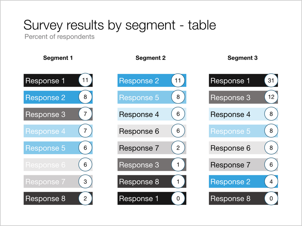 Survey results by segment - table-Keynote-4:3