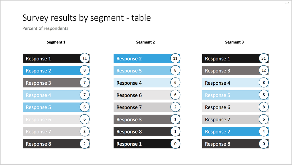 Survey results by segment - table-PowerPoint-16:9