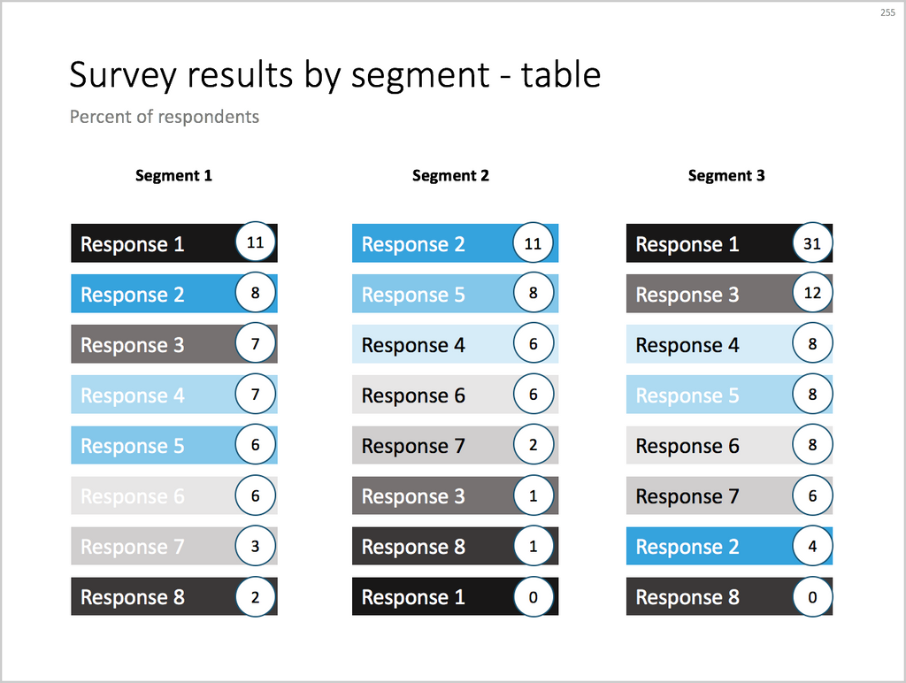 a powerpoint table to present survey results by segment slidemagic