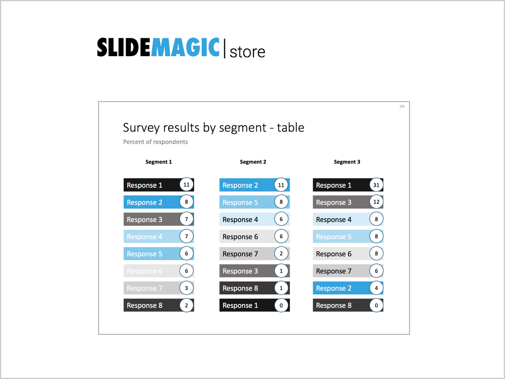 Survey results by segment - table-