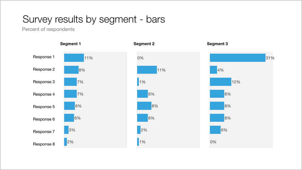 Survey results in a bar chart-Keynote-16:9