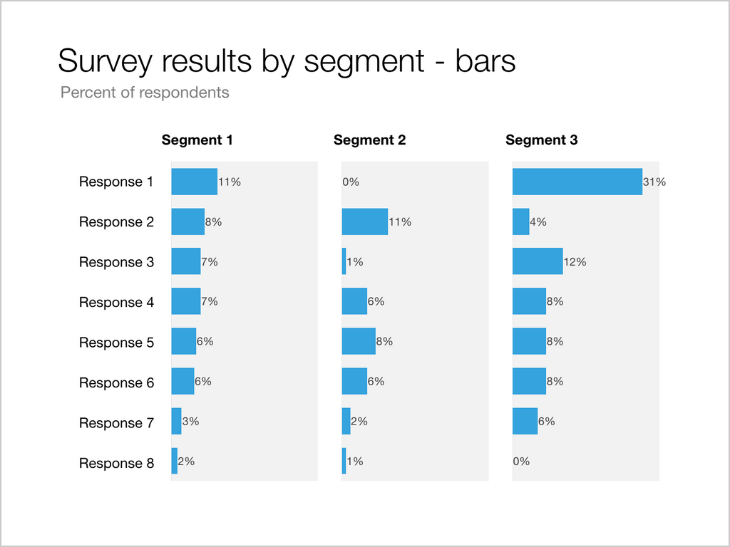 Survey results in a bar chart-Keynote-4:3