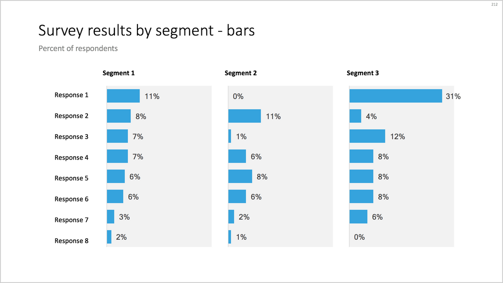 Survey results in a bar chart-PowerPoint-16:9