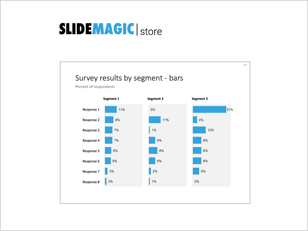 Survey results in a bar chart-
