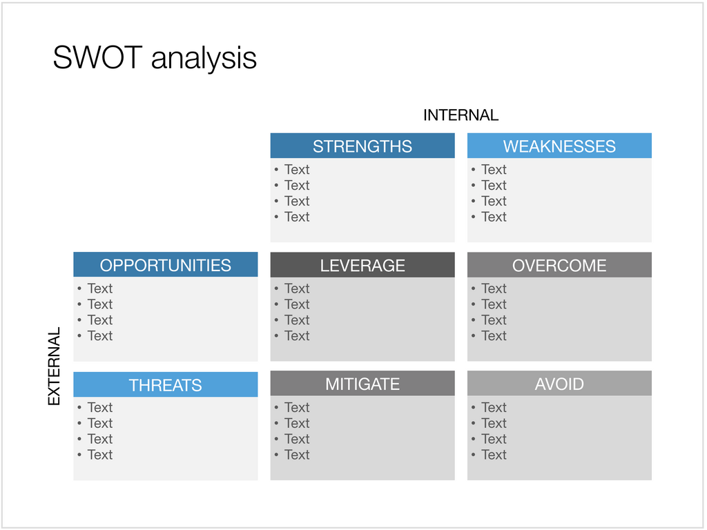 SWOT in Apple Keynote