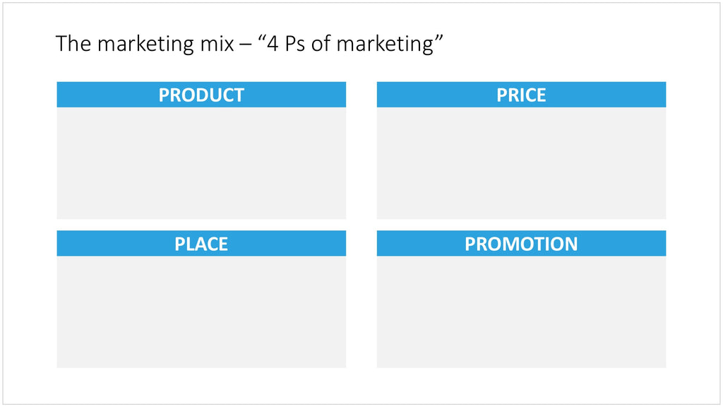 Marketing mix in PowerPoint