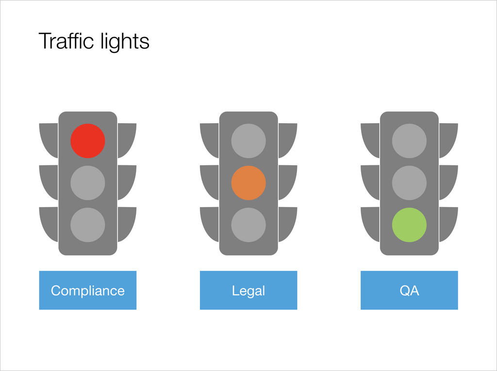Traffic lights-Keynote-4:3