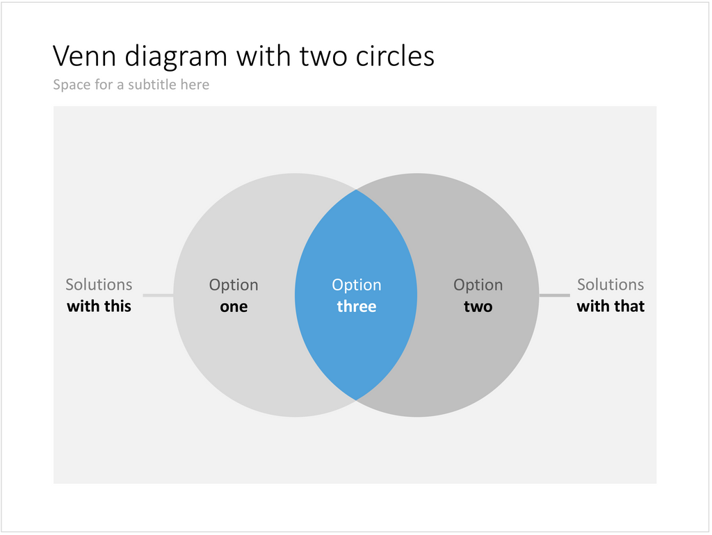 PowerPont Venn    diagram     circular     SlideMagic