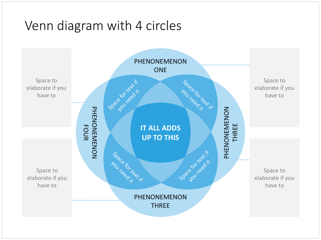 Venn diagram in powerpoint 4 circles slidemagic venn diagram in powerpoint next pooptronica Image collections