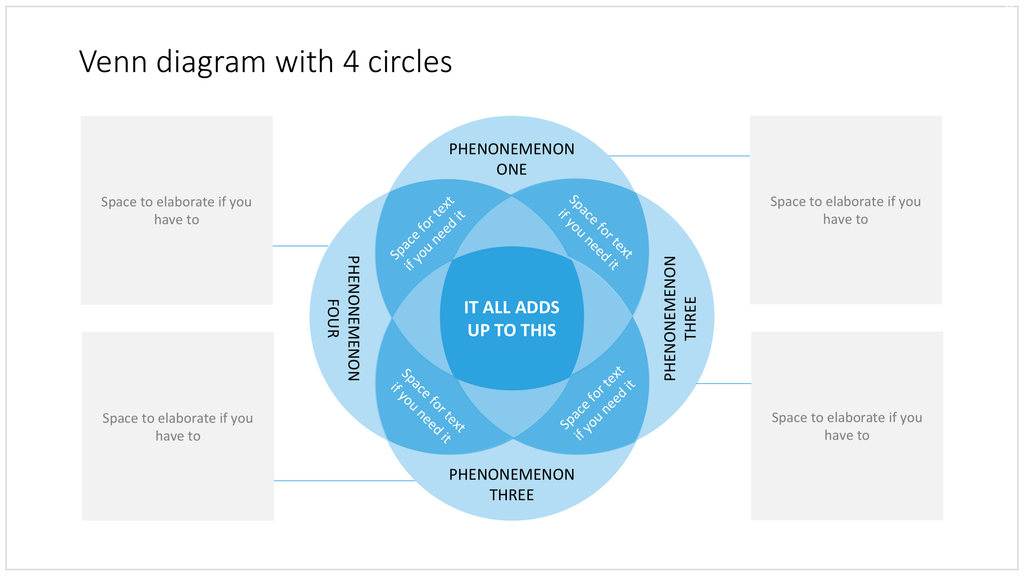 Venn diagram in PowerPoint