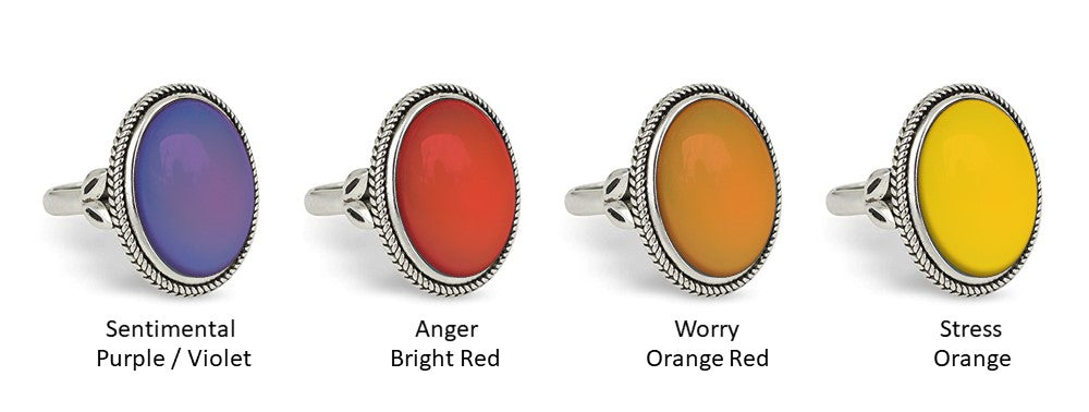 ring colors and meanings - mood ring colors chart - purple violet red orange