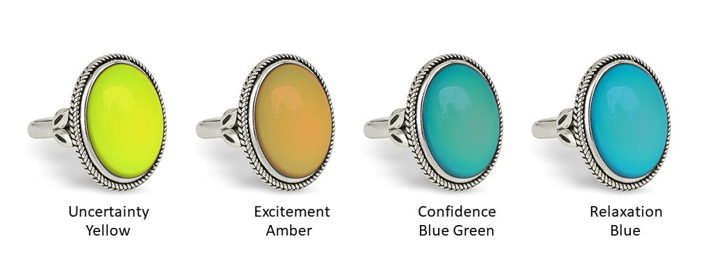 ring colors and meanings - mood ring colors chart  - yellow amber blue
