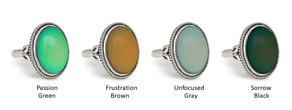 ring colors and meanings - mood ring color chart - green brown gray black default color