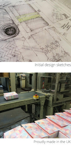 Image of design sketches and UK production