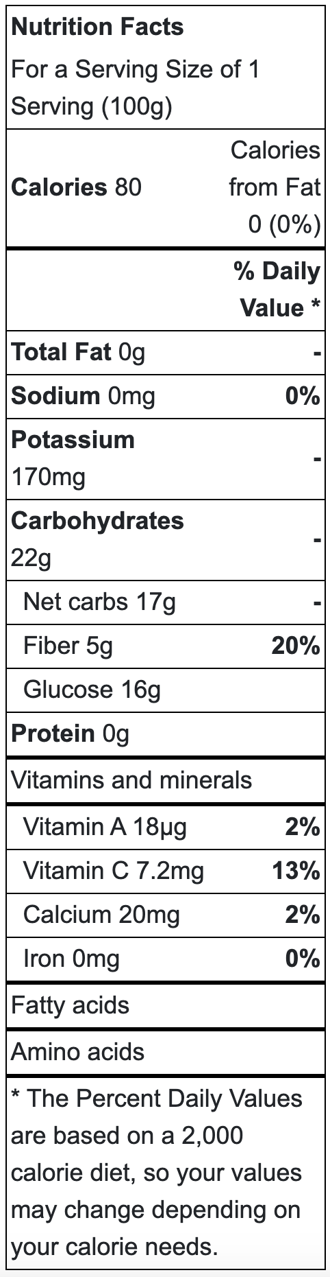 Jazz Apples - nutrition facts