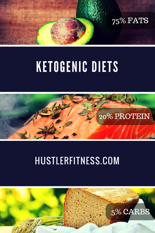 Ketogenic Diet Bodybuilding Concept