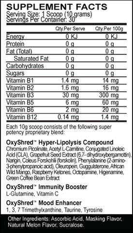 Oxyshred Supplement Facts Ingredients