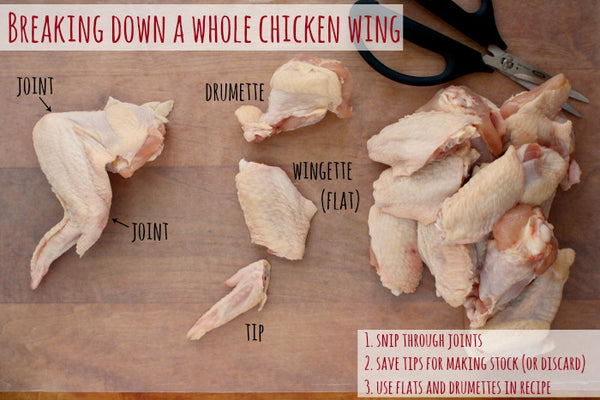 How to prep Pasture Raised Chicken Wings