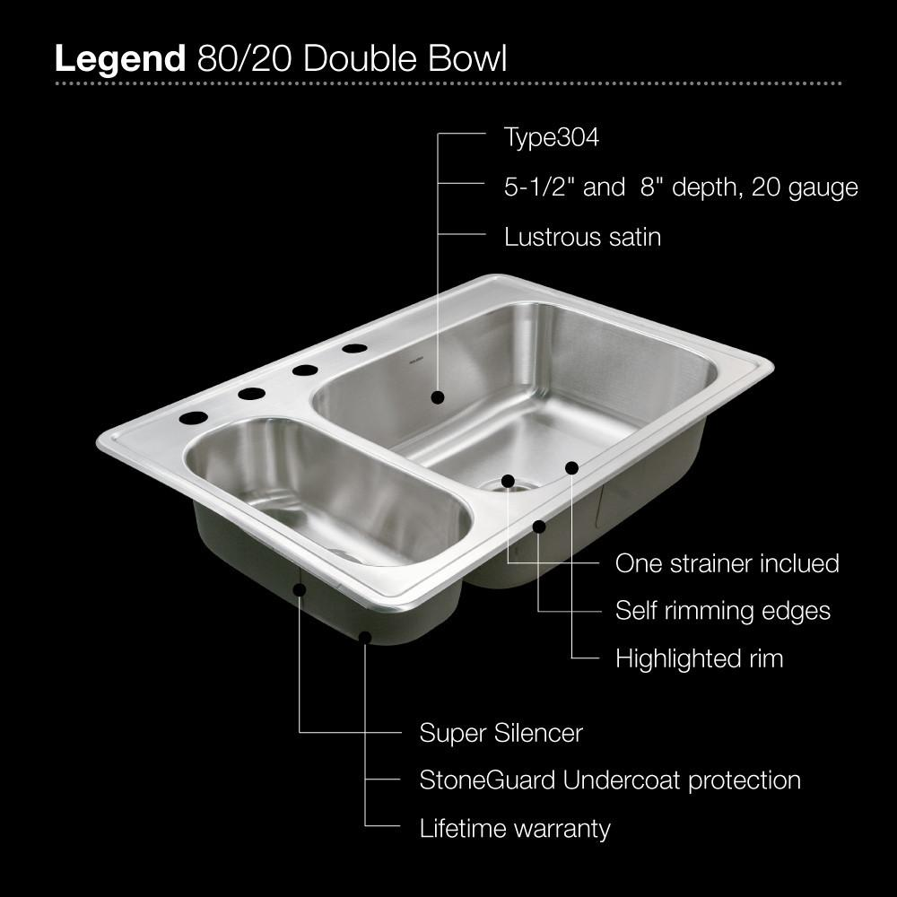 Houzer Legend Series Top mount Stainless Steel 4-hole 70/30 Double Bowl Kitchen Sink Kitchen Sink-Top Mount Houzer