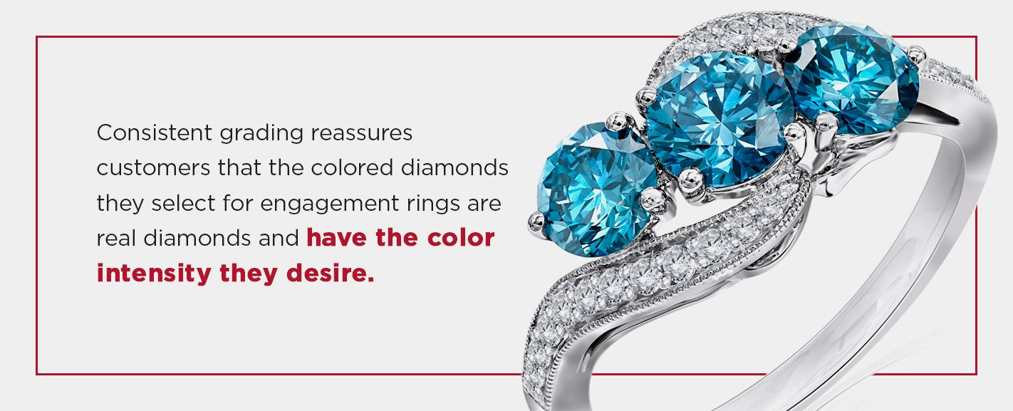 How are color diamonds graded?