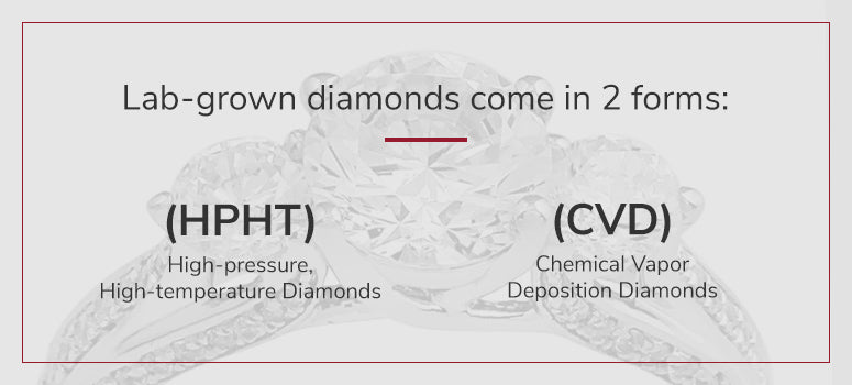 Lab Grown Diamonds Come in 2 Forms