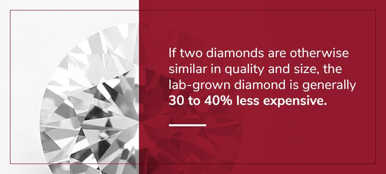 Lab Grown Diamonds are less expensive than natural diamonds