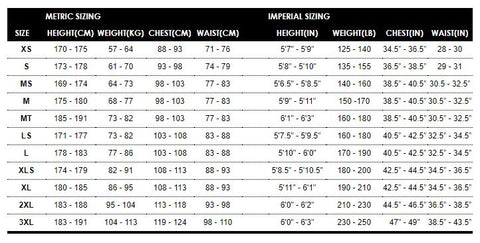 O'Neill Mens Westsuit and Rash Vest Size Guide