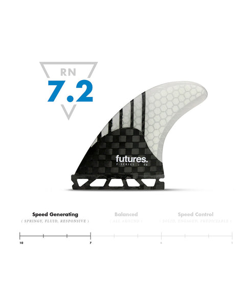 F6 Generation 5-Fin - Carbon/Clear
