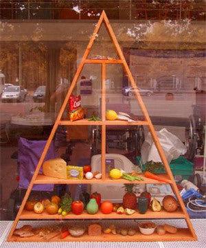 Food pyramid retail window display | Shopify Retail blog