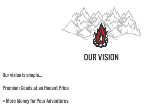 Mountain Standard, honest price | Shopify Retail blog