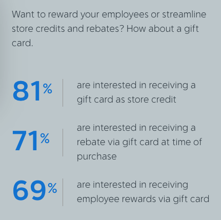 Gift cards as store credit | Shopify Retail blog