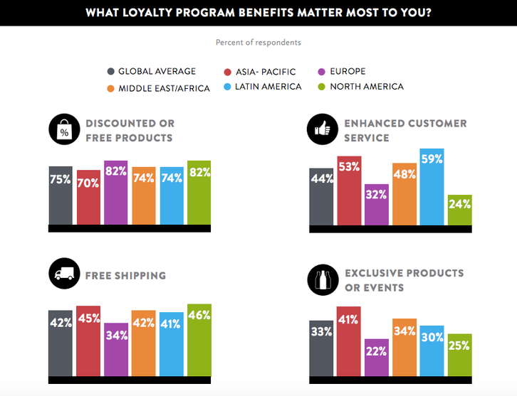 Customer loyalty programs why retailers need them and how to create nielsen brand loyalty shopify retail blog colourmoves