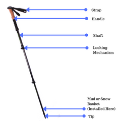 Hiker Hunger Trekking Pole Features